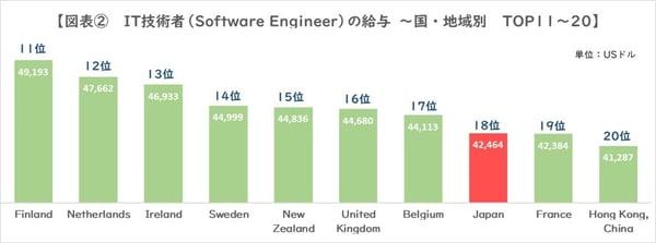 IT_engineer_ report2_02